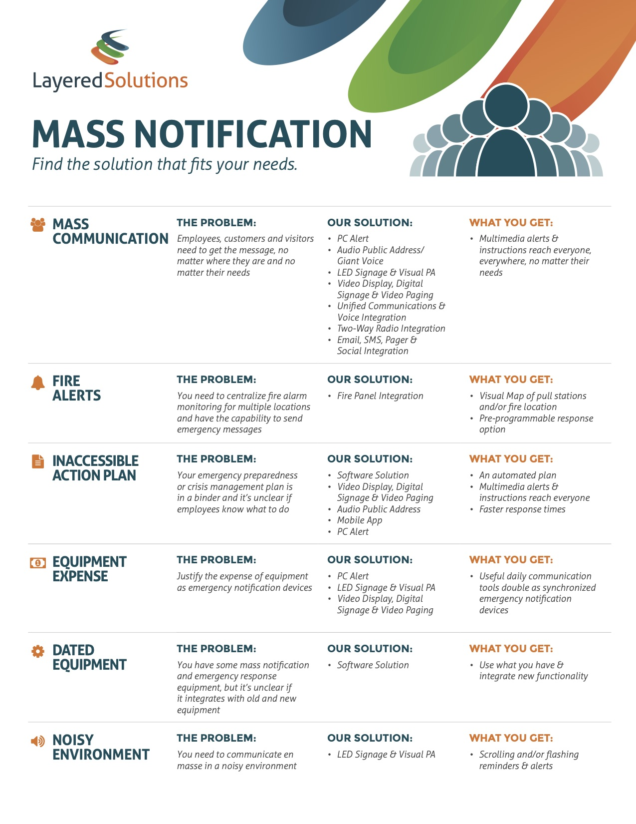 LSI_IfThenChart_MassNotification_F
