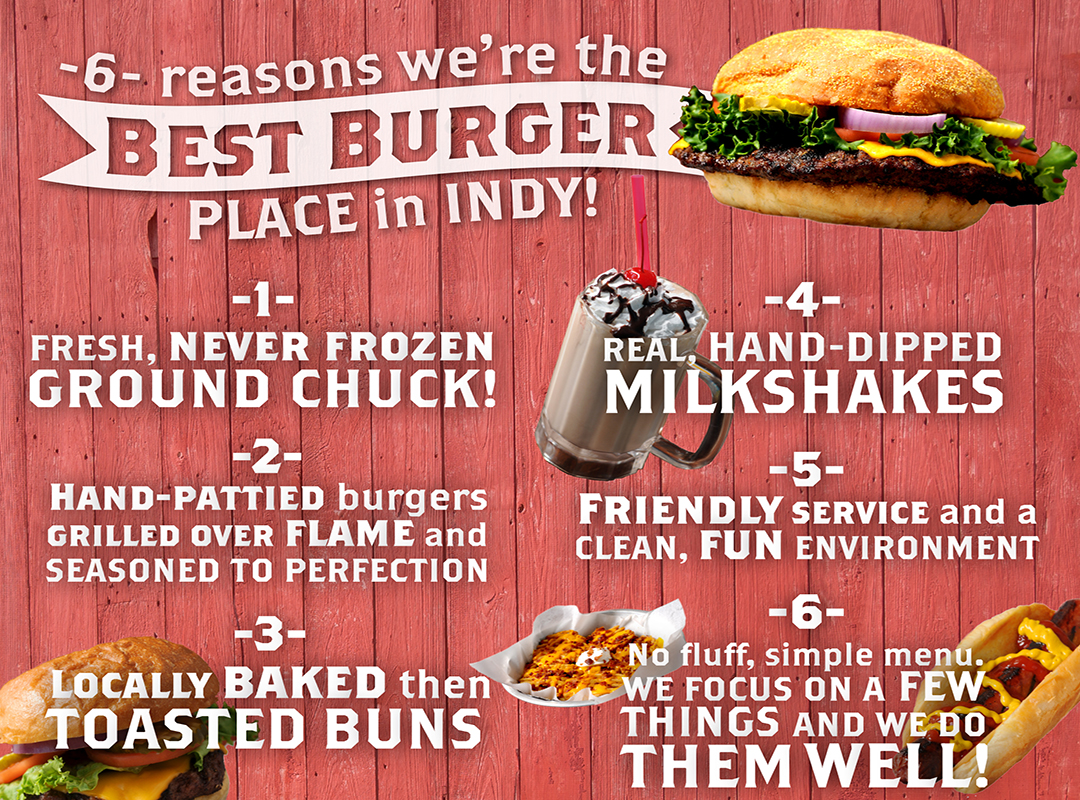 Best Burger Graphic