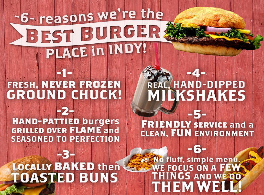 Best Burger Graphic